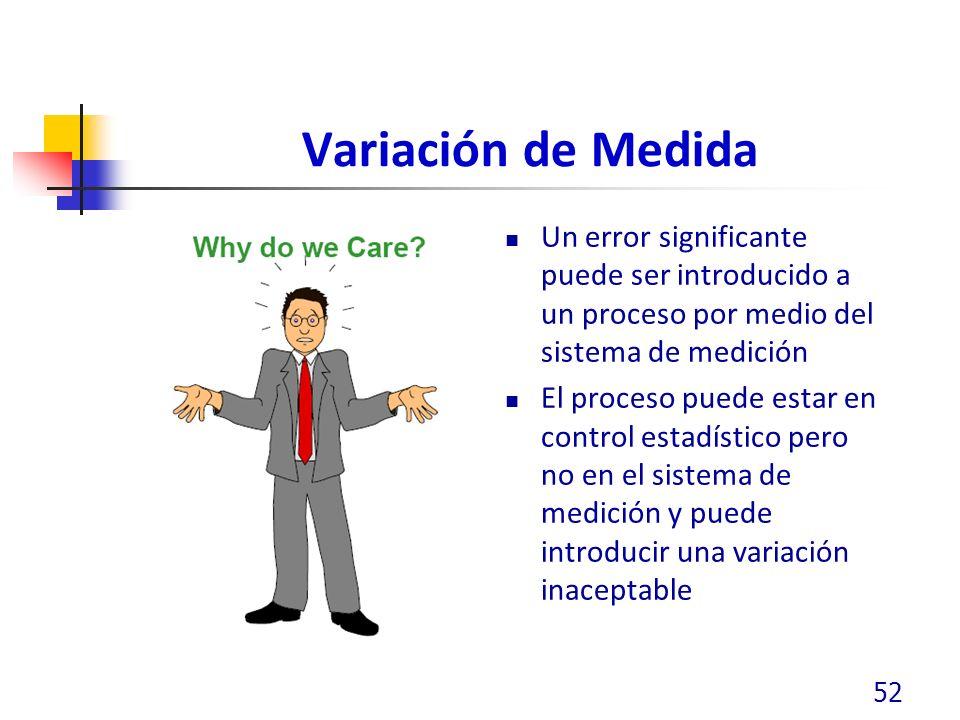 Variación de Medida Un error significante puede ser introducido a un proceso por medio del sistema de medición El proceso puede estar en control estadístico pero no en el sistema de medición y puede introducir una variación inaceptable 52
