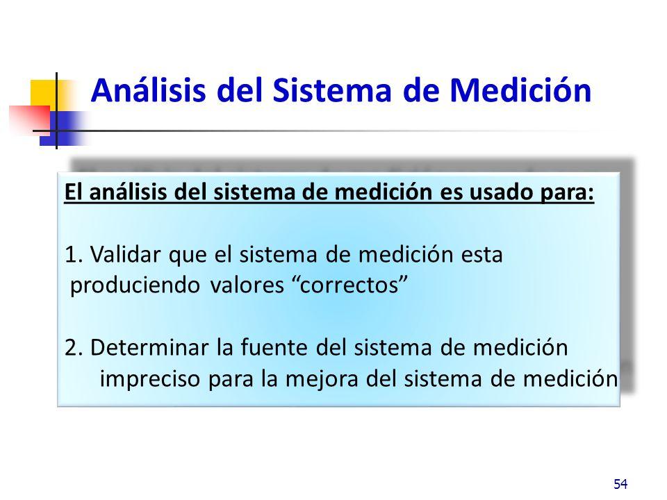 Análisis del Sistema de Medición 54 El análisis del sistema de medición es usado para: 1.