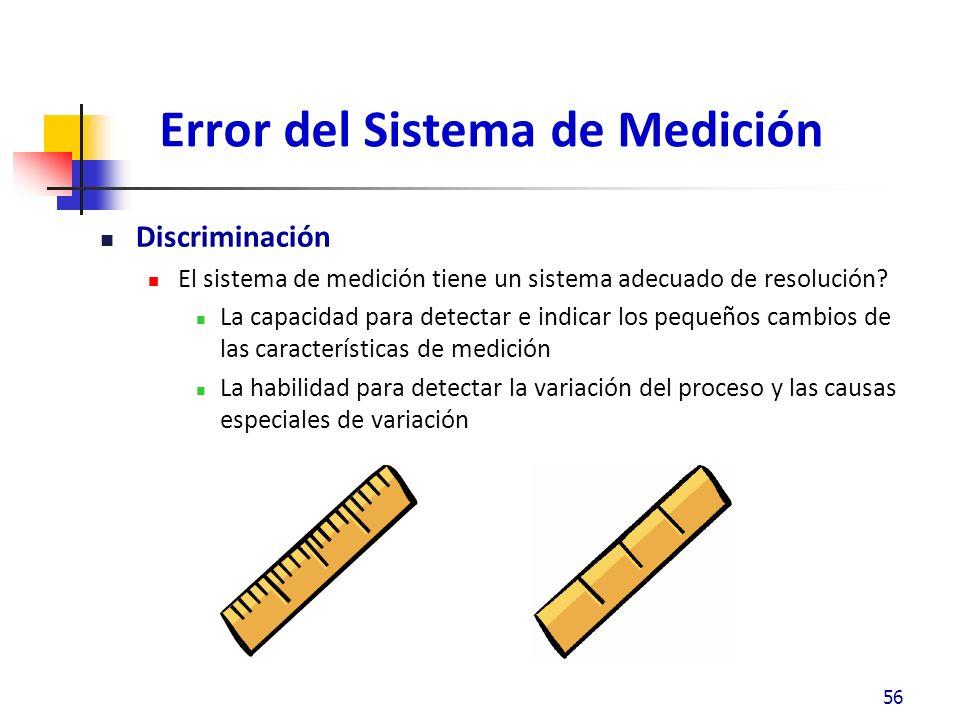 Error del Sistema de Medición Discriminación El sistema de medición tiene un sistema adecuado de resolución.