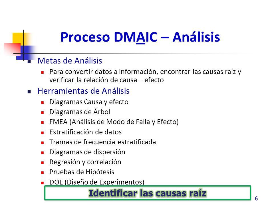 Proceso DMAIC – Análisis Metas de Análisis Para convertir datos a información, encontrar las causas raíz y verificar la relación de causa – efecto Herramientas de Análisis Diagramas Causa y efecto Diagramas de Árbol FMEA (Análisis de Modo de Falla y Efecto) Estratificación de datos Tramas de frecuencia estratificada Diagramas de dispersión Regresión y correlación Pruebas de Hipótesis DOE (Diseño de Experimentos) 6