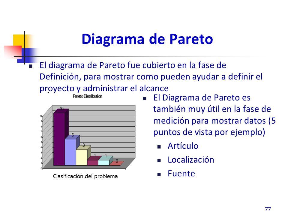 Diagrama de Pareto El diagrama de Pareto fue cubierto en la fase de Definición, para mostrar como pueden ayudar a definir el proyecto y administrar el alcance 77 El Diagrama de Pareto es también muy útil en la fase de medición para mostrar datos (5 puntos de vista por ejemplo) Artículo Localización Fuente Clasificación del problema