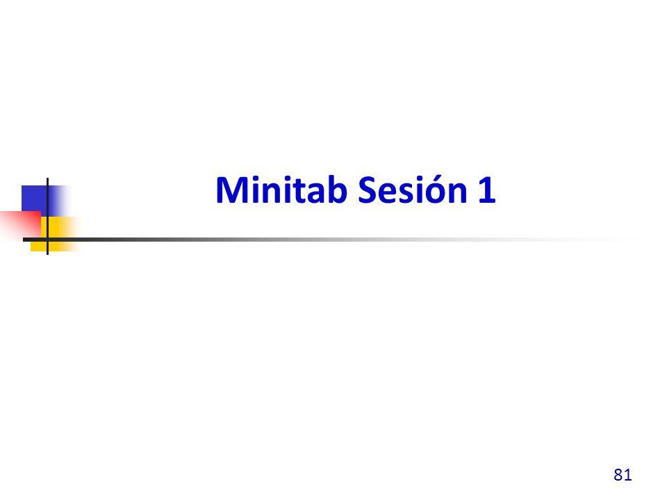 Minitab Sesión 1 81