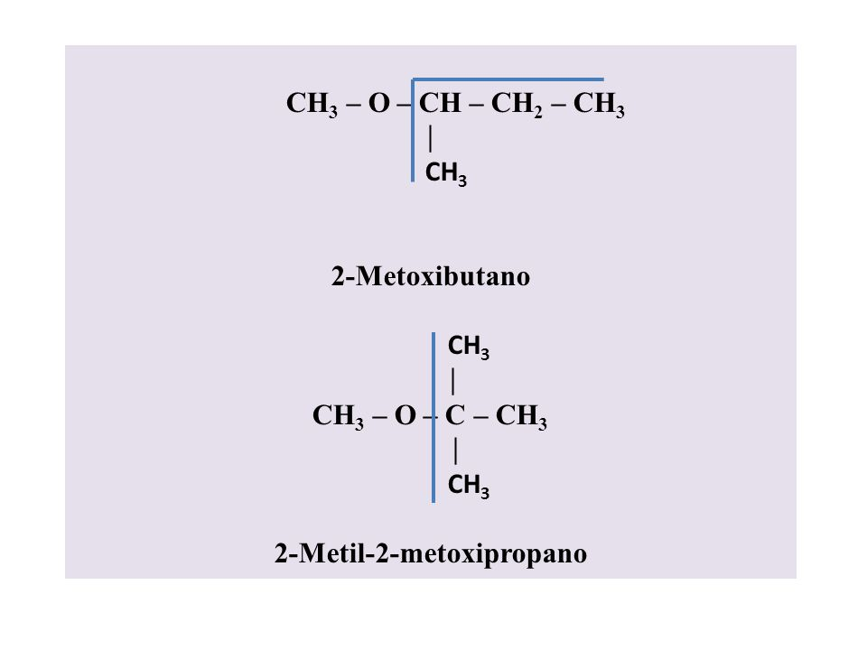 Los nombramos de otra forma: CH 3 – O – CH 2 – CH 2 – CH 2 – CH 3 1-Metoxibutano CH 3 – O – CH 2 – CH – CH 3 CH 3 2-Metil-1-metoxipropano
