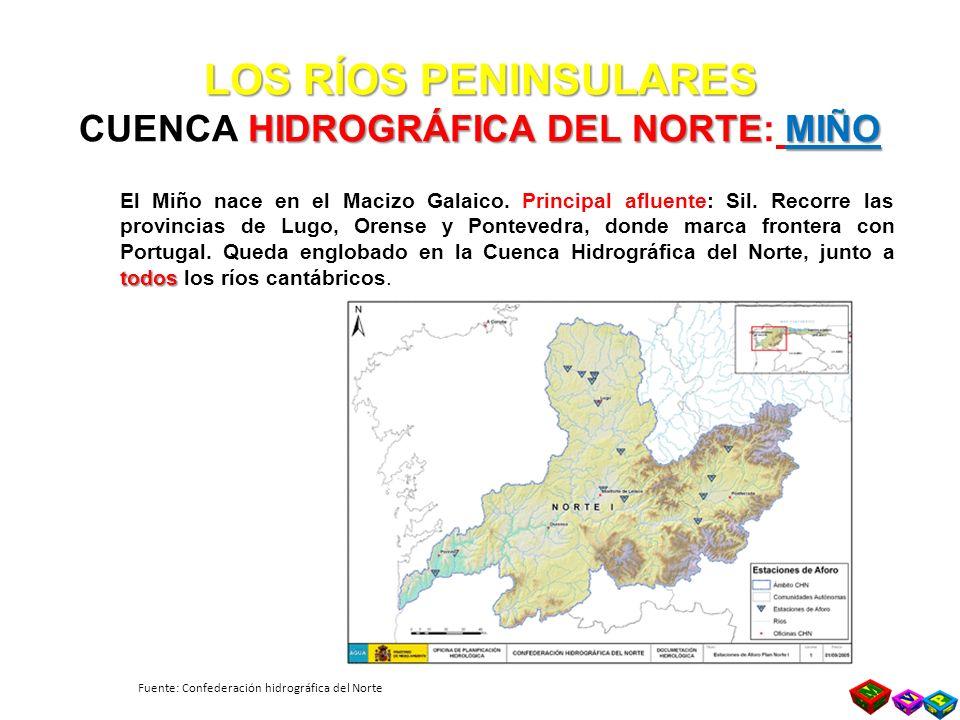 LOS RÍOS PENINSULARES HIDROGRÁFICA DEL NORTEMIÑO LOS RÍOS PENINSULARES CUENCA HIDROGRÁFICA DEL NORTE: MIÑO todos El Miño nace en el Macizo Galaico.