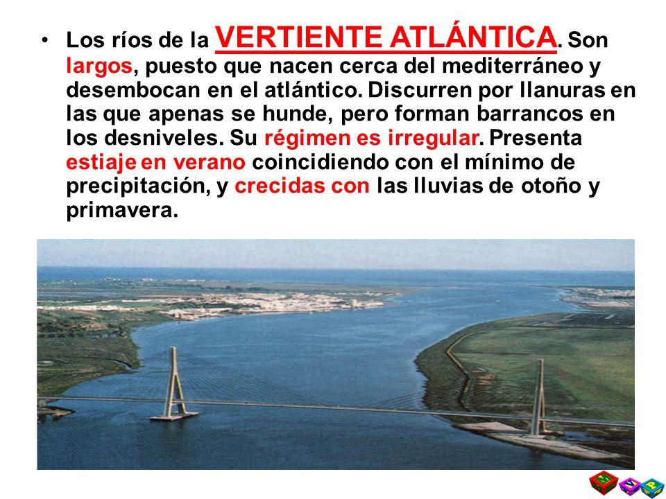 Los ríos de la VERTIENTE ATLÁNTICA.