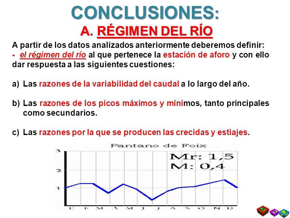 CONCLUSIONES : A.RÉGIMEN DEL RÍO A.