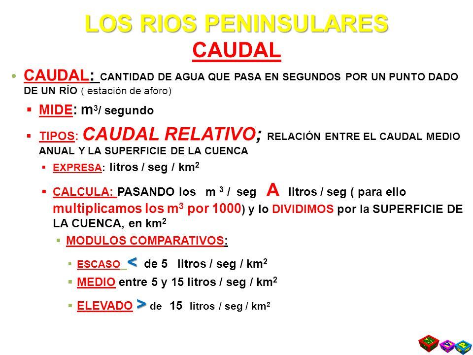 LOS RIOS PENINSULARES LOS RIOS PENINSULARES CAUDAL CAUDAL: CANTIDAD DE AGUA QUE PASA EN SEGUNDOS POR UN PUNTO DADO DE UN RÍO ( estación de aforo) MIDE : m 3 / segundo TIPOS: CAUDAL RELATIVO; RELACIÓN ENTRE EL CAUDAL MEDIO ANUAL Y LA SUPERFICIE DE LA CUENCA EXPRESA: litros / seg / km 2 CALCULA: PASANDO los m 3 / seg A litros / seg ( para ello multiplicamos los m 3 por 1000 ) y lo DIVIDIMOS por la SUPERFICIE DE LA CUENCA, en km 2 MODULOS COMPARATIVOS: < ESCASO < de 5 litros / seg / km 2 MEDIO entre 5 y 15 litros / seg / km 2 > ELEVADO > de 15 litros / seg / km 2