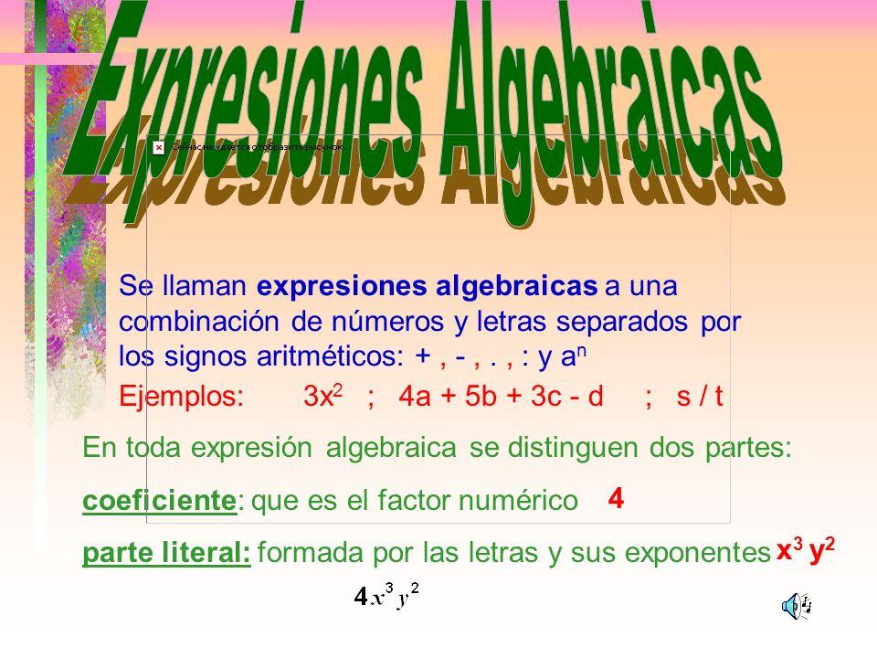 Se llaman expresiones algebraicas a una combinación de números y letras separados por los signos aritméticos: +, -,., : y a n Ejemplos: 3x 2 ; 4a + 5b + 3c - d ; s / t En toda expresión algebraica se distinguen dos partes: coeficiente: que es el factor numérico parte literal: formada por las letras y sus exponentes 4 x 3 y 2