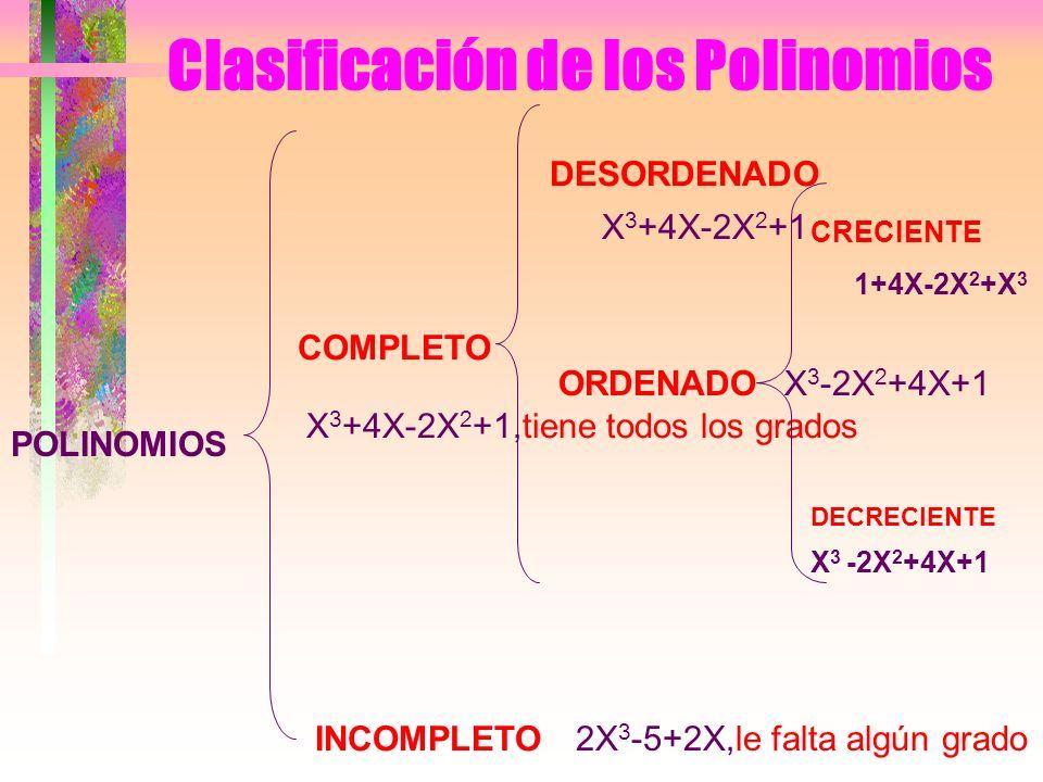 Polinomios Se llama polinomio a toda expresión algebraica formada por la suma o diferencia de dos o más monomios no semejantes. Veamos un ejemplo : 5a