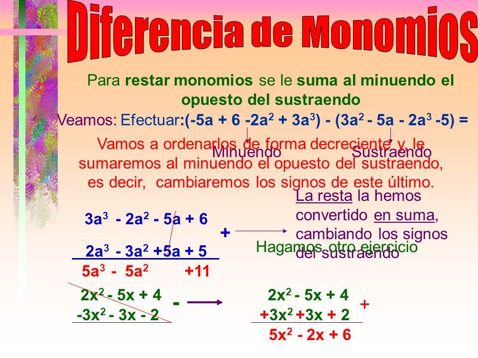 Efectúa: (-5x + 4 - 3x 3 + 2x 2 ) + ( x2 x2 - 2 + 6x + 5x 3 ) + (2x 2 + x 3 - 3) = Los ordenamos de forma creciente y, los ponemos en columna haciendo