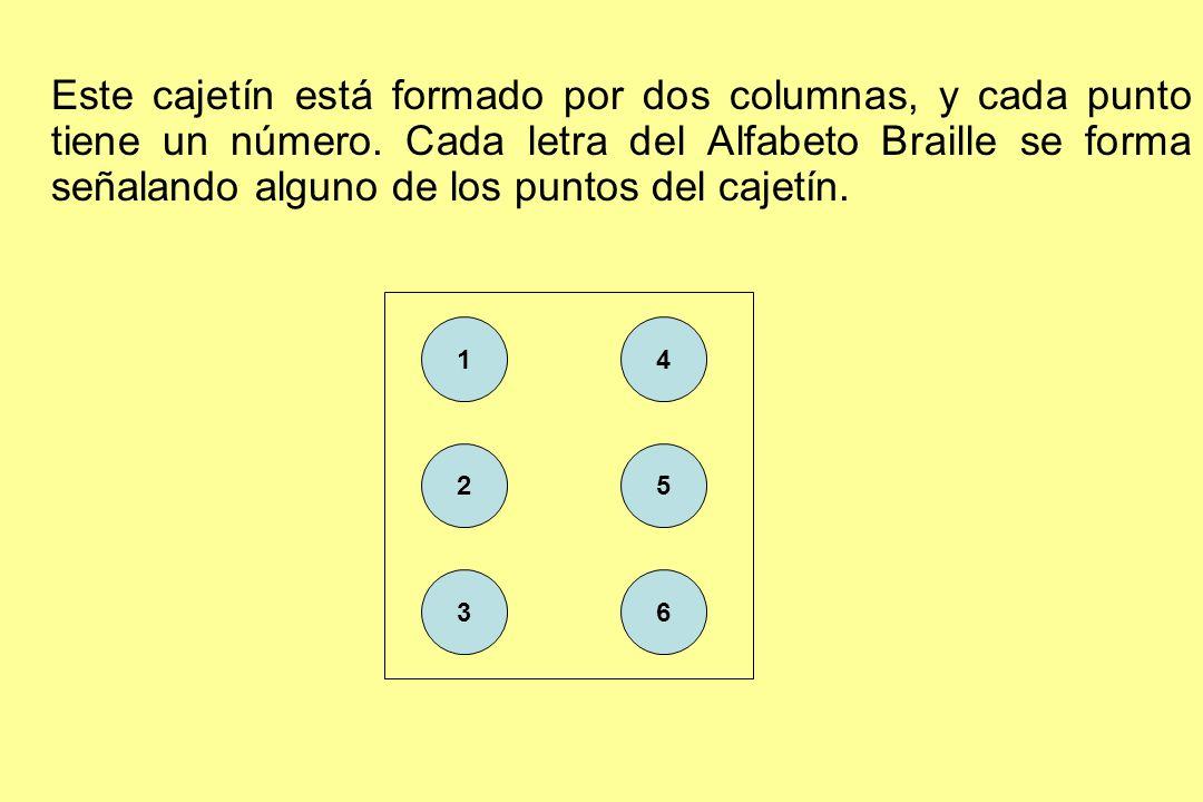 EL ALFABETO BRAILLE.PRIMERA SERIE: se utilizan solamente los puntos (1, 2, 4 ó 5).