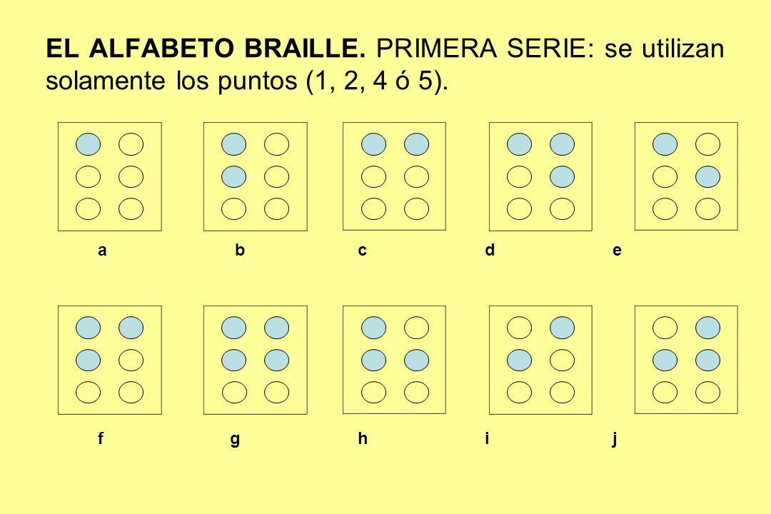 SEGUNDA SERIE: es igual que la primera añadiendo a cada letra el punto (3). k l m no p q r st