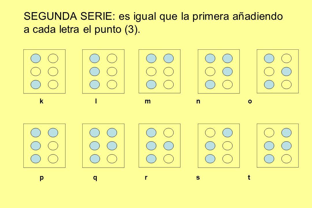 TERCERA SERIE: es igual que la primera añadiendo a cada letra los puntos (3, 6). u v x yz