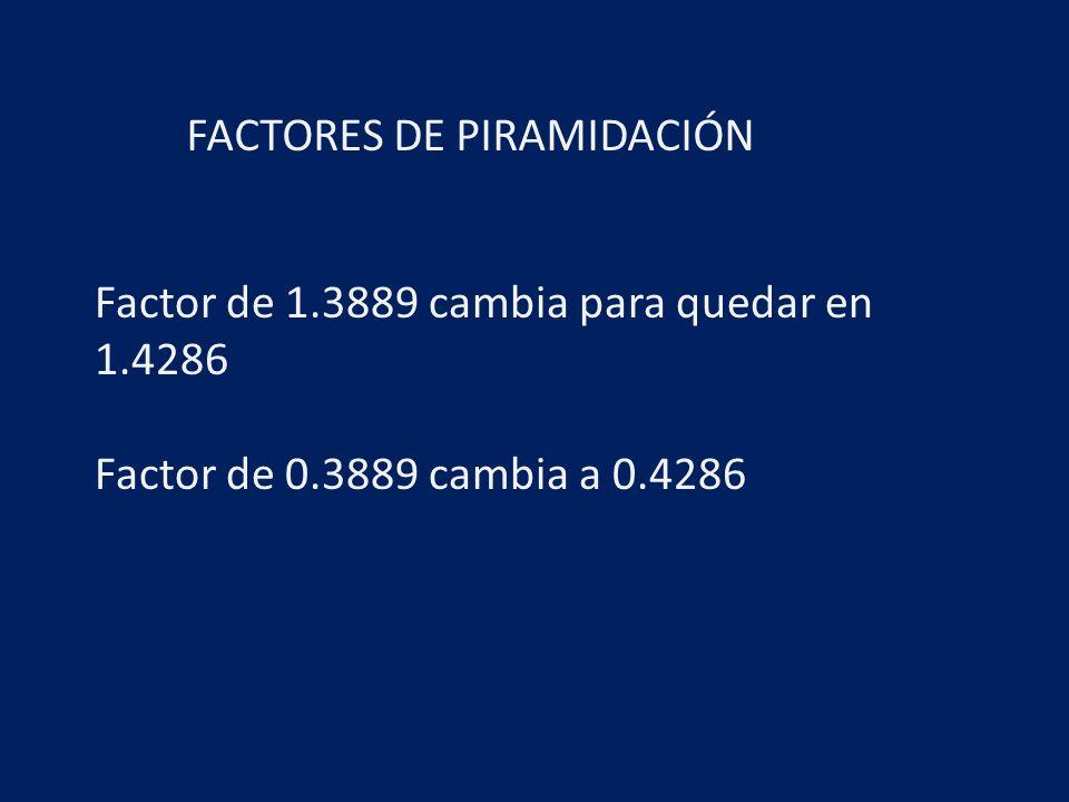Factor de 1.3889 cambia para quedar en 1.4286 Factor de 0.3889 cambia a 0.4286 FACTORES DE PIRAMIDACIÓN