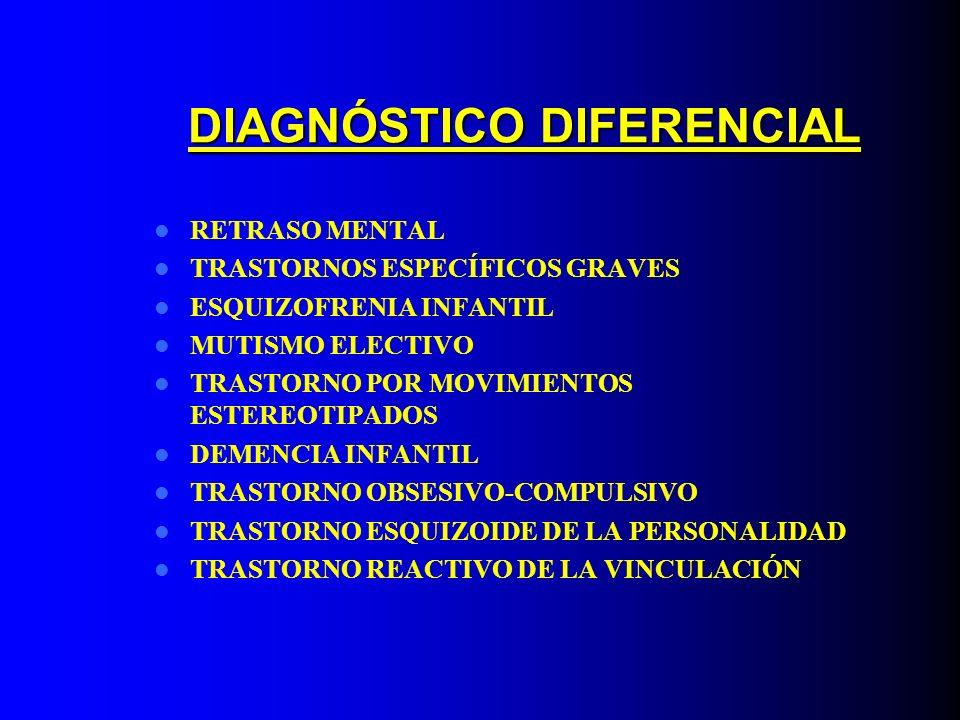 DIAGNÓSTICO DIFERENCIAL RETRASO MENTAL TRASTORNOS ESPECÍFICOS GRAVES ESQUIZOFRENIA INFANTIL MUTISMO ELECTIVO TRASTORNO POR MOVIMIENTOS ESTEREOTIPADOS