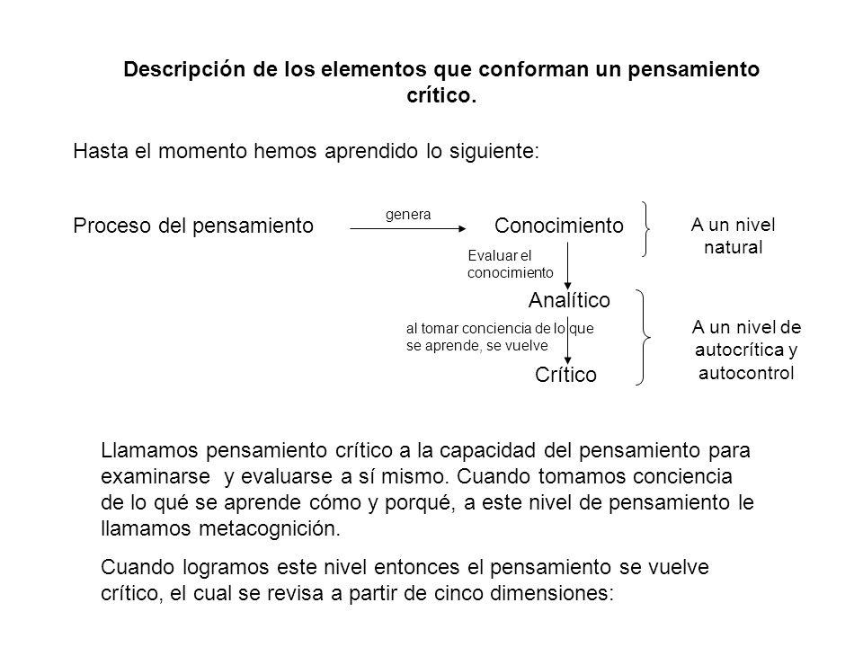 Descripción de los elementos que conforman un pensamiento crítico. Hasta el momento hemos aprendido lo siguiente: Proceso del pensamientoConocimiento