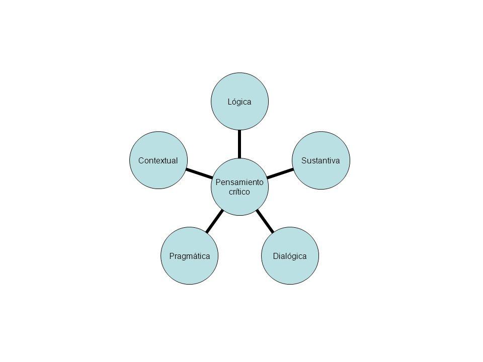 Pensamiento crítico LógicaSustantivaDialógicaPragmáticaContextual