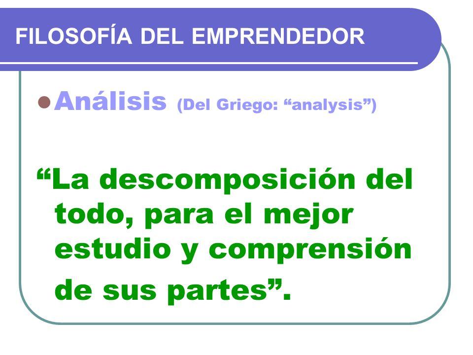 FILOSOFÍA DEL EMPRENDEDOR Análisis (Del Griego: analysis) La descomposición del todo, para el mejor estudio y comprensión de sus partes.