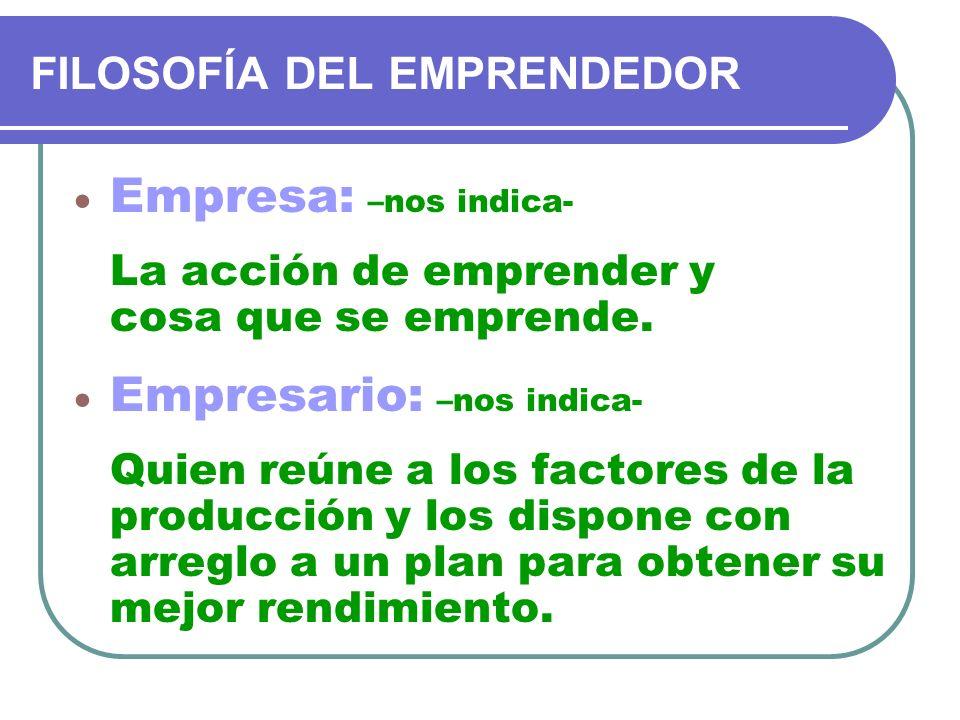 FILOSOFÍA DEL EMPRENDEDOR Empresa: –nos indica- La acción de emprender y cosa que se emprende. Empresario: –nos indica- Quien reúne a los factores de