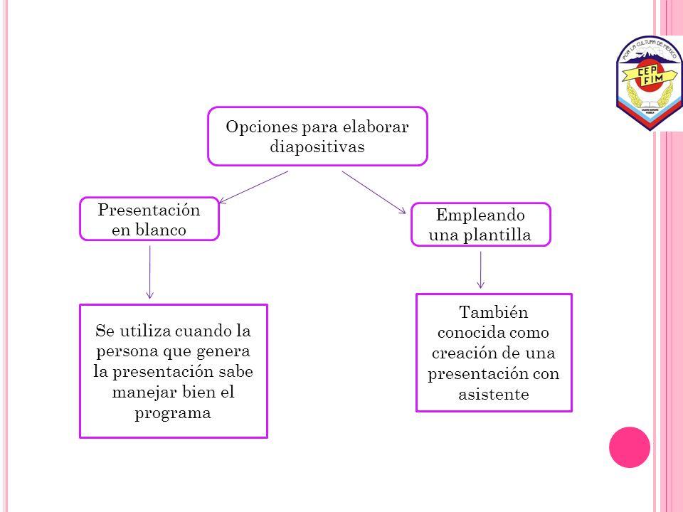 Opciones para elaborar diapositivas Presentación en blanco Empleando una plantilla Se utiliza cuando la persona que genera la presentación sabe maneja
