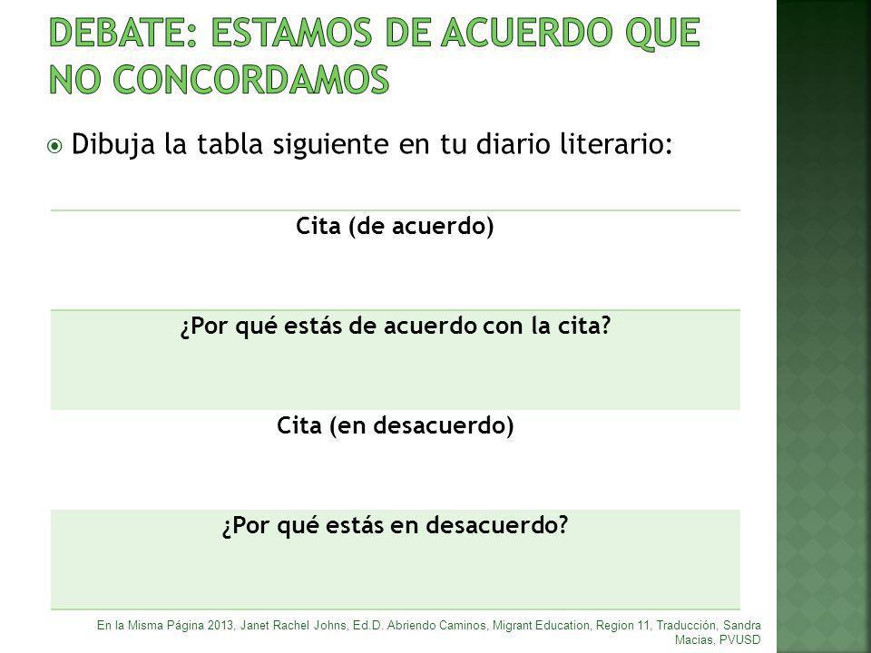 Dibuja la tabla siguiente en tu diario literario: En la Misma Página 2013, Janet Rachel Johns, Ed.D. Abriendo Caminos, Migrant Education, Region 11, T