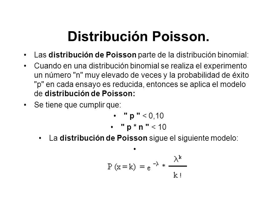 Distribución Poisson. Las distribución de Poisson parte de la distribución binomial: Cuando en una distribución binomial se realiza el experimento un