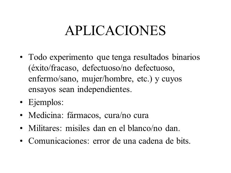 APLICACIONES Todo experimento que tenga resultados binarios (éxito/fracaso, defectuoso/no defectuoso, enfermo/sano, mujer/hombre, etc.) y cuyos ensayo