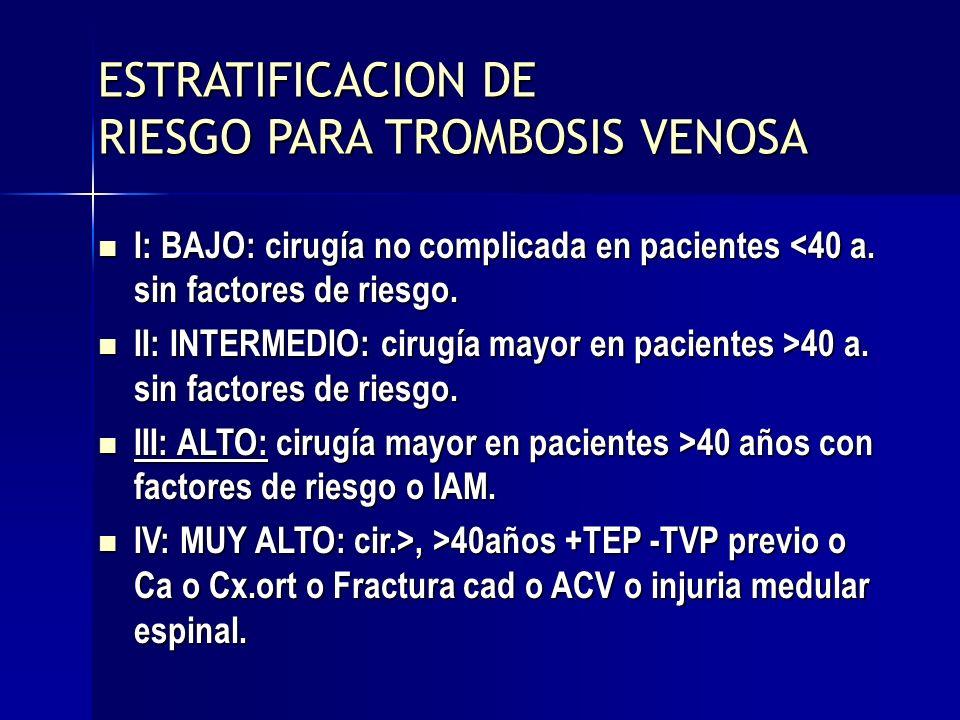ESTRATIFICACION DE RIESGO PARA TROMBOSIS VENOSA I: BAJO: cirugía no complicada en pacientes <40 a. sin factores de riesgo. I: BAJO: cirugía no complic