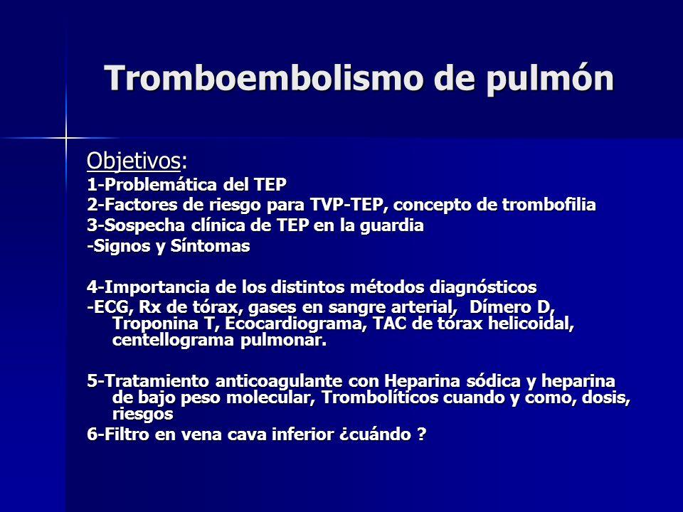 Tromboembolismo de pulmón Objetivos: 1-Problemática del TEP 2-Factores de riesgo para TVP-TEP, concepto de trombofilia 3-Sospecha clínica de TEP en la