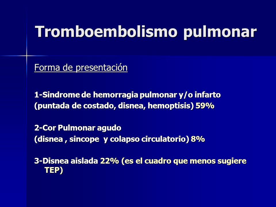 Forma de presentación 1-Sindrome de hemorragia pulmonar y/o infarto (puntada de costado, disnea, hemoptisis) 59% 2-Cor Pulmonar agudo (disnea, sincope