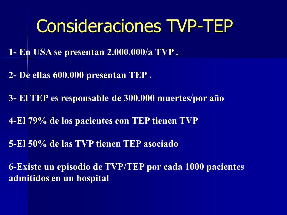 Consideraciones TVP-TEP 1- En USA se presentan 2.000.000/a TVP. 2- De ellas 600.000 presentan TEP. 3- El TEP es responsable de 300.000 muertes/por año