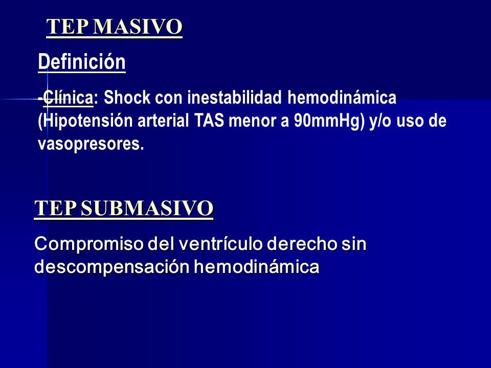 TEP MASIVO Definición -Clínica: Shock con inestabilidad hemodinámica (Hipotensión arterial TAS menor a 90mmHg) y/o uso de vasopresores. TEP SUBMASIVO