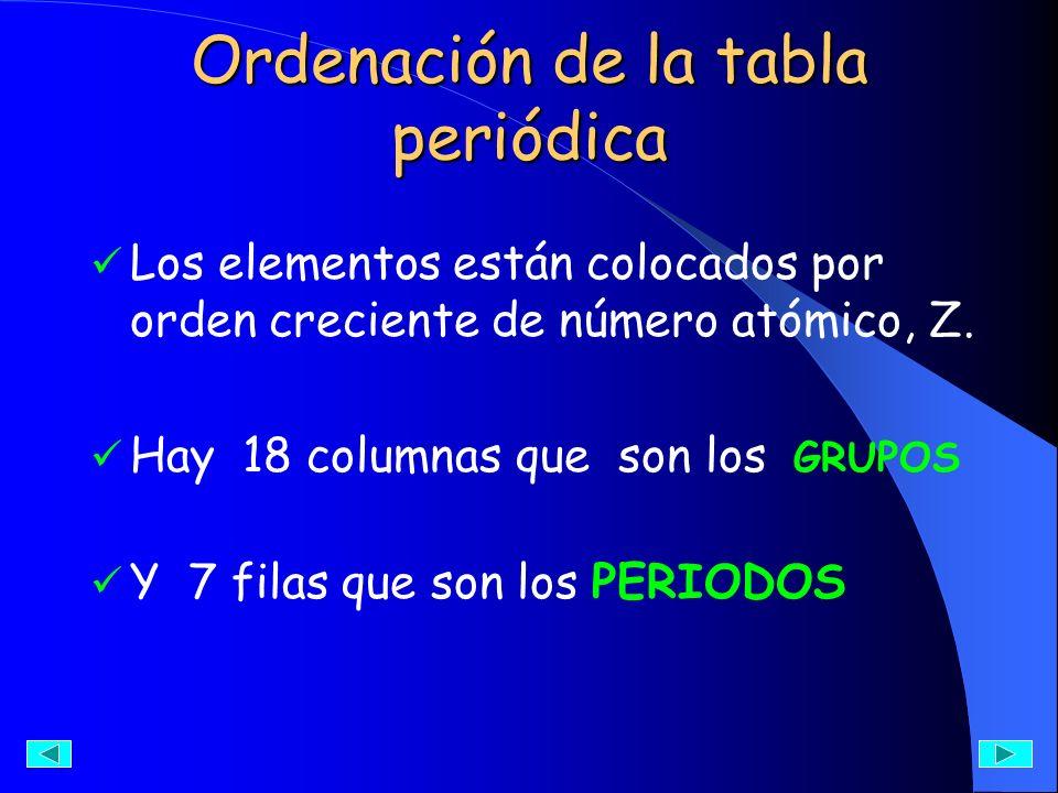 Ordenación de la tabla periódica Los elementos están colocados por orden creciente de número atómico, Z. Hay 18 columnas que son los GRUPOS Y 7 filas