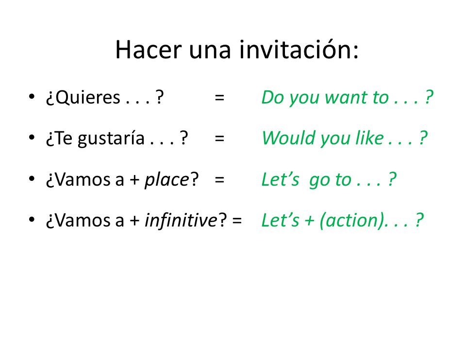Lets make up an invitation.Places to go Who issues the invitation.