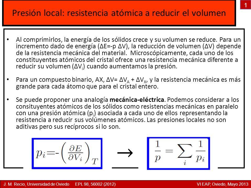 Presión local: resistencia atómica a reducir el volumen Al comprimirlos, la energía de los sólidos crece y su volumen se reduce. Para un incremento da