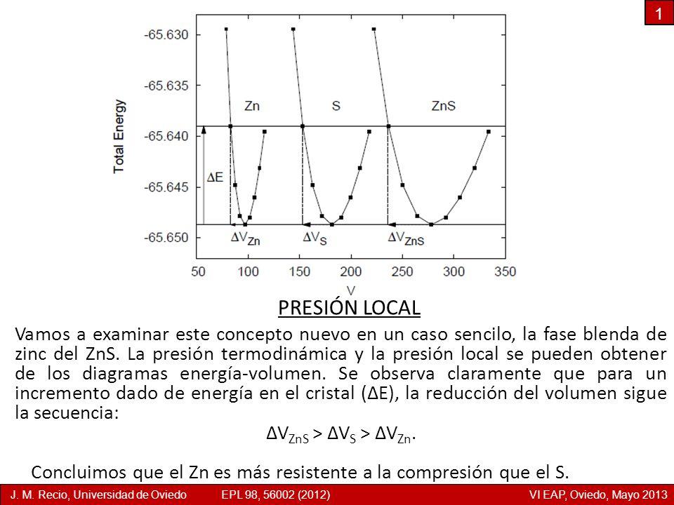 PRESIÓN LOCAL Vamos a examinar este concepto nuevo en un caso sencilo, la fase blenda de zinc del ZnS. La presión termodinámica y la presión local se