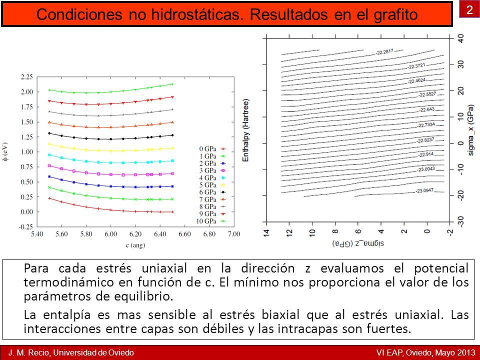 2 Condiciones no hidrostáticas. Resultados en el grafito J. M. Recio, Universidad de Oviedo VI EAP, Oviedo, Mayo 2013 Para cada estrés uniaxial en la
