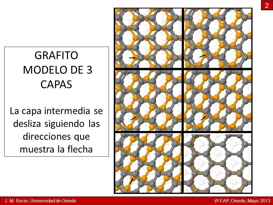 GRAFITO MODELO DE 3 CAPAS La capa intermedia se desliza siguiendo las direcciones que muestra la flecha 232232 J. M. Recio, Universidad de Oviedo VI E