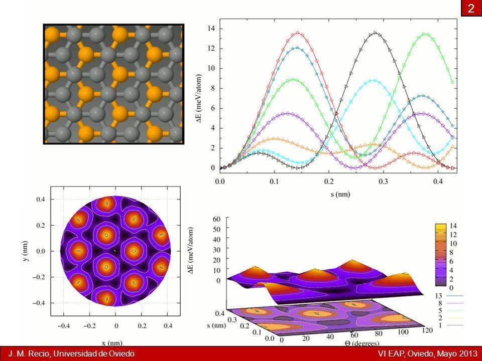 2 Datos experimentales (UCM) del coeficiente de fricción dentro de la horquilla obtenida en las simulaciones Coeficiente estático de fricción entre 0.1 y 0.4 en acuerdo con los valores esperados en experimentos dinámicos J.