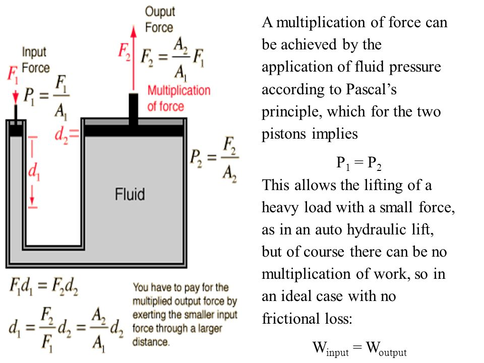 A multiplication of force can be achieved by the application of fluid pressure according to Pascals principle, which for the two pistons implies P 1 =