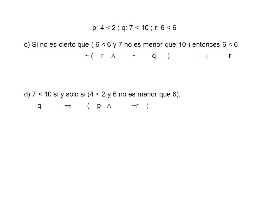 c) Si no es cierto que ( 6 < 6 y 7 no es menor que 10 ) entonces 6 < 6 ~ ( r ~ q ) r p: 4 < 2 ; q: 7 < 10 ; r: 6 < 6 d) 7 < 10 si y solo si (4 < 2 y 6 no es menor que 6).