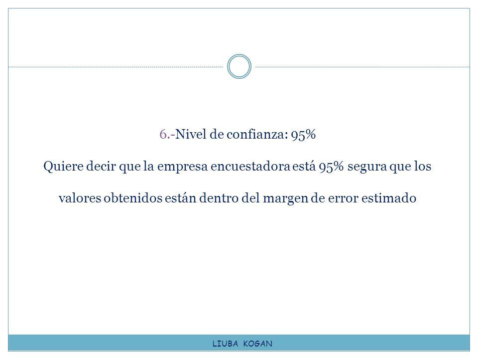 6.-Nivel de confianza: 95% Quiere decir que la empresa encuestadora está 95% segura que los valores obtenidos están dentro del margen de error estimad
