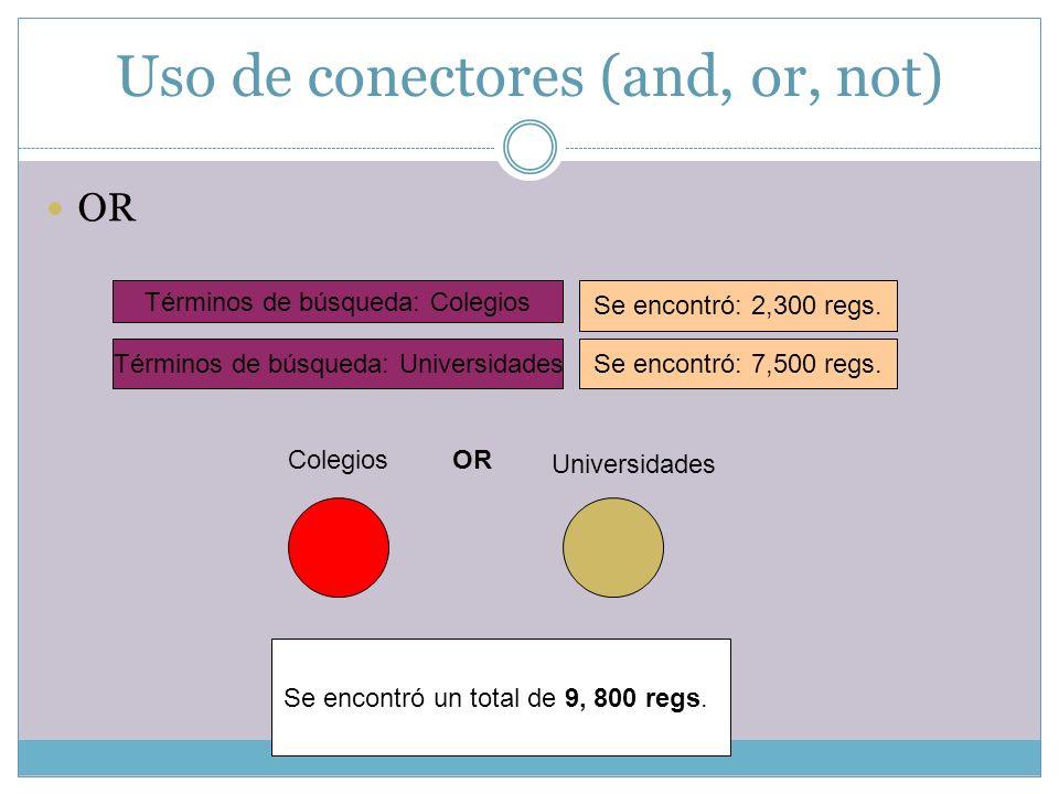 Uso de conectores (and, or, not) OR Términos de búsqueda: Colegios Se encontró: 2,300 regs. Términos de búsqueda: UniversidadesSe encontró: 7,500 regs