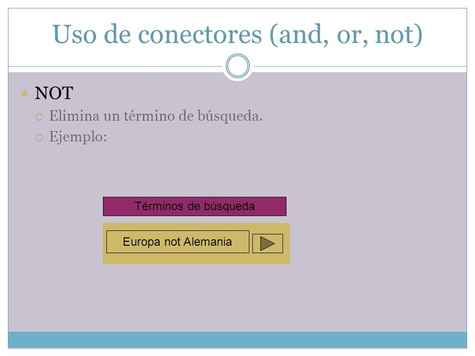 Uso de conectores (and, or, not) NOT Elimina un término de búsqueda. Ejemplo: Términos de búsqueda Europa not Alemania