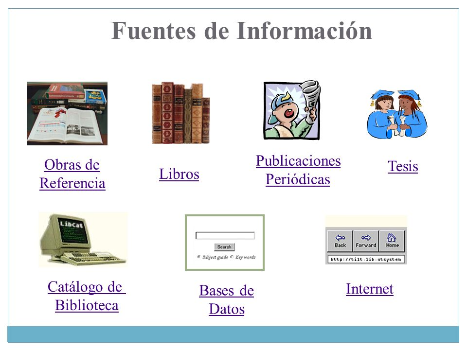 Fuentes de Información Libros Obras de Referencia Publicaciones Periódicas Tesis Catálogo de Biblioteca Bases de Datos Internet