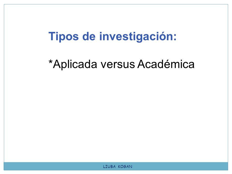 LIUBA KOGAN Tipos de investigación: *Aplicada versus Académica