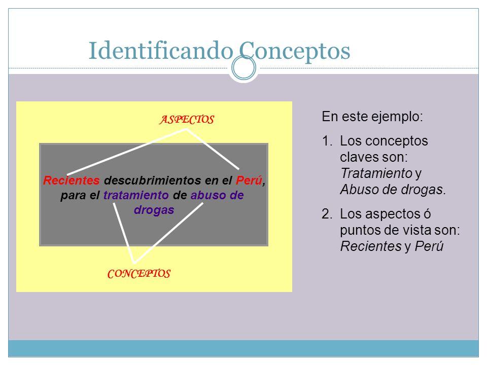 Identificando Conceptos Recientes descubrimientos en el Perú, para el tratamiento de abuso de drogas ASPECTOS CONCEPTOS En este ejemplo: 1.Los concept