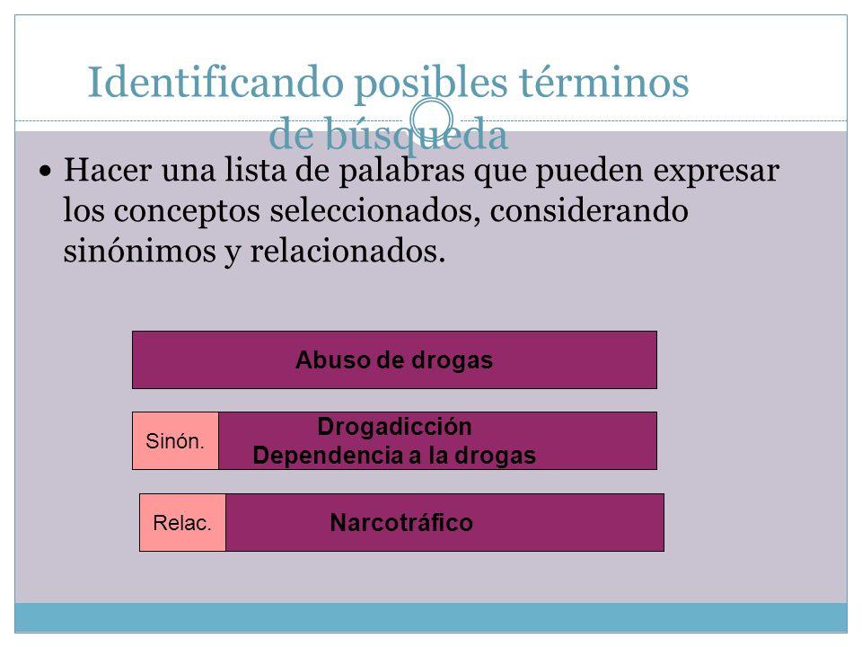 Identificando posibles términos de búsqueda También considerar términos más amplios (TA) o términos más específicos (TE) Adicciones Abuso de Drogas Farmacodependencia Alucinógenos TA TE