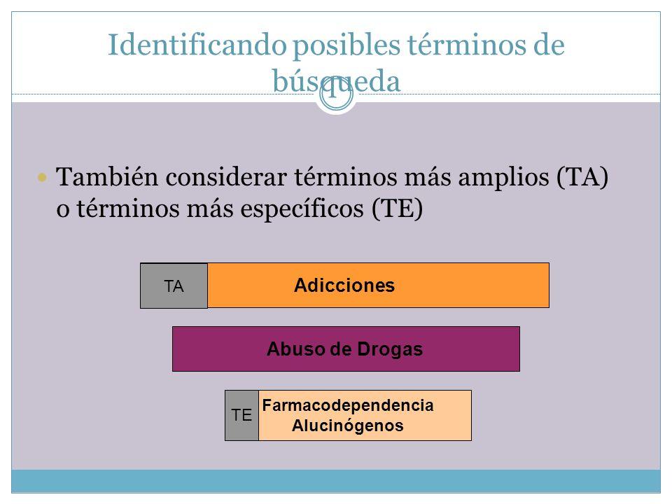 Identificando posibles términos de búsqueda También considerar términos más amplios (TA) o términos más específicos (TE) Adicciones Abuso de Drogas Fa