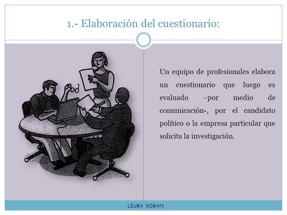 1.- Elaboración del cuestionario: Un equipo de profesionales elabora un cuestionario que luego es evaluado –por medio de comunicación-, por el candida